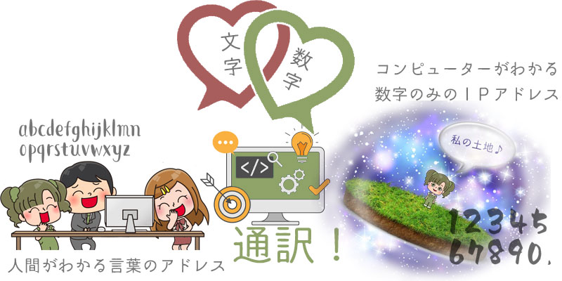 DNとは?イメージ図